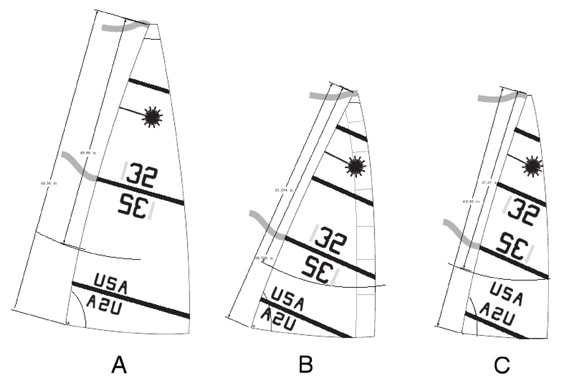 sail_numbers
